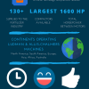 Ludman Roll Compactor Infographic